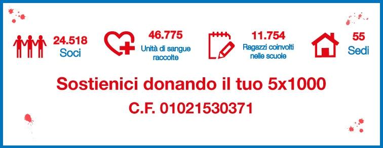 5x1000 Avis Bologna